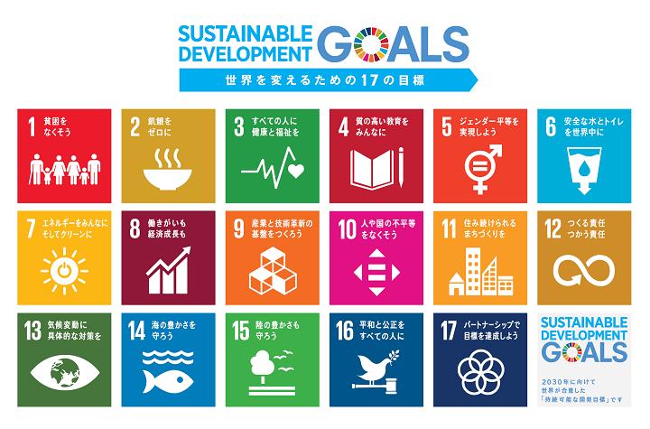 SDGs ロゴ(2018)