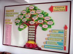 Sarvodaya's processes and goals